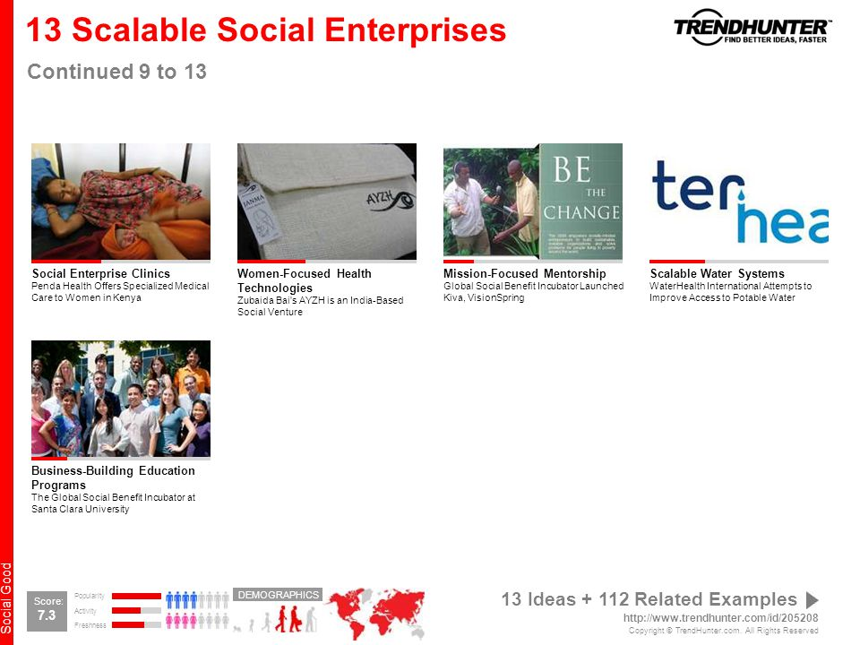 Social Good 13 Scalable Social Enterprises 13 Ideas + 112 Related Examples http://www.trendhunter.com/id/205208 Copyright © TrendHunter.com.