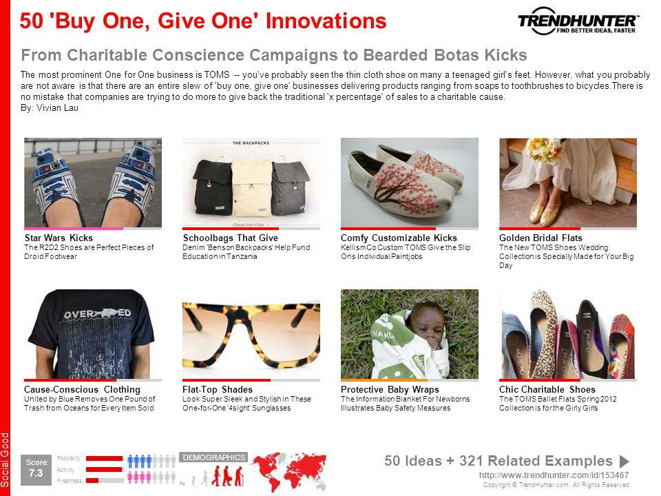 Social Good 50 Buy One, Give One Innovations From Charitable Conscience Campaigns to Bearded Botas Kicks The most prominent One for One business is TOMS -- you ve probably seen the thin cloth shoe on many a teenaged girl s feet.