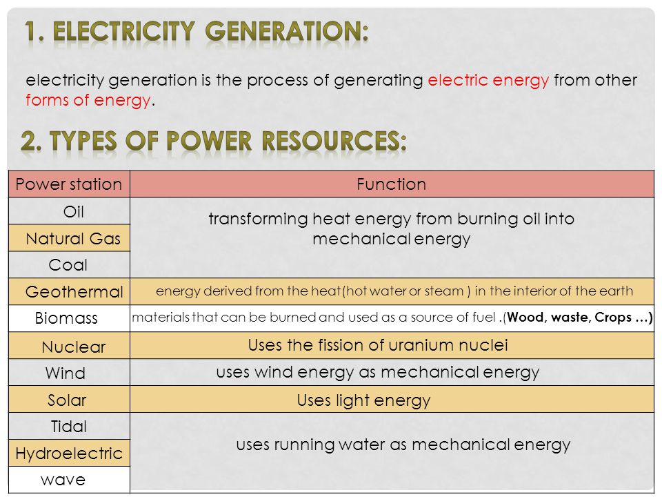electricity generation is the process of generating electric energy from other forms of energy.