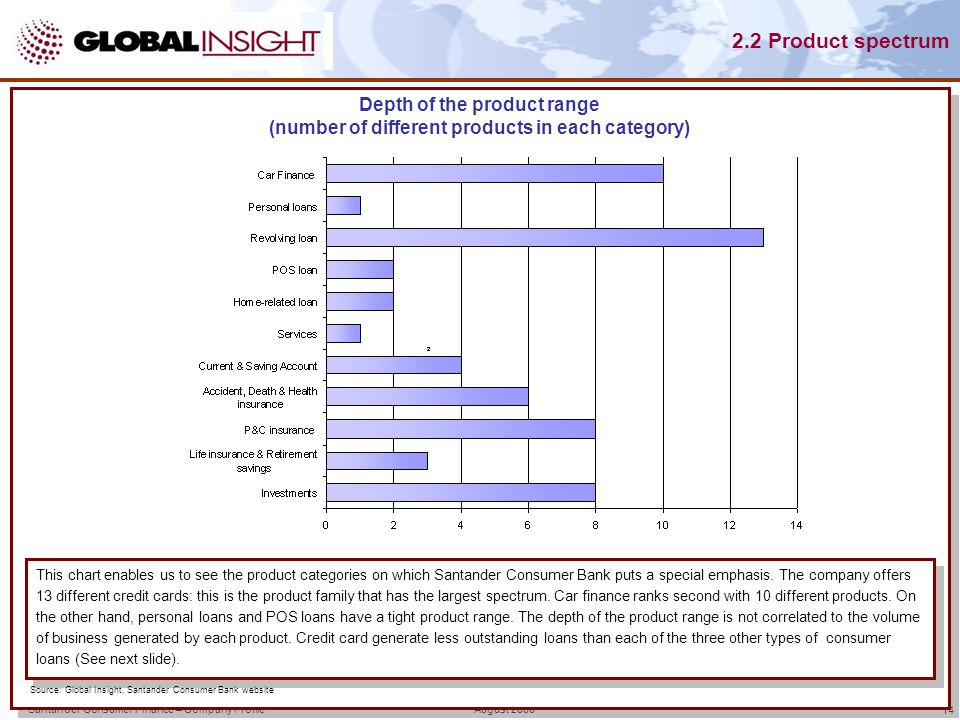 Santander Consumer Finance – Company ProfileAugust 2008 14 Depth of the product range (number of different products in each category) Depth of the product range (number of different products in each category) This chart enables us to see the product categories on which Santander Consumer Bank puts a special emphasis.