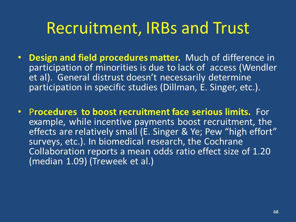 Recruitment, IRBs and Trust Design and field procedures matter.