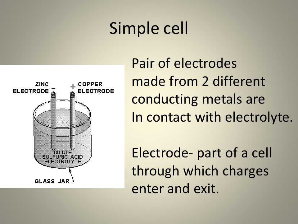 Simple cell Pair of electrodes made from 2 different conducting metals are In contact with electrolyte.