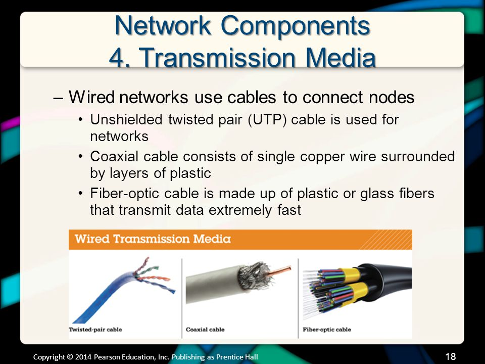 Network Components 4. Transmission Media Copyright © 2014 Pearson Education, Inc.