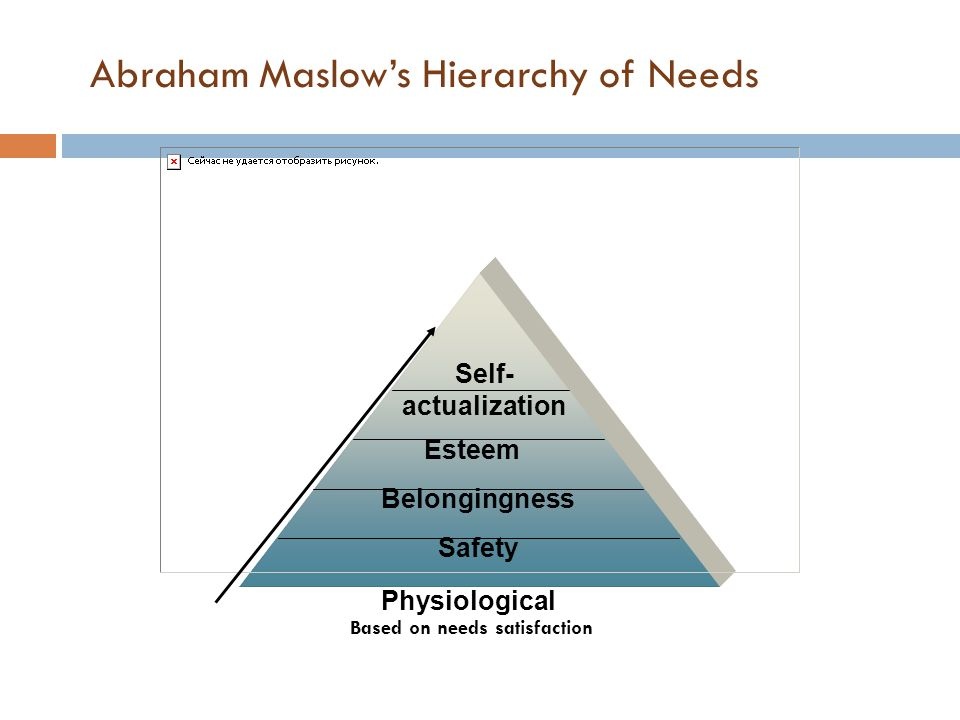 Physiological Safety Belongingness Esteem Self- actualization Abraham Maslow's Hierarchy of Needs Based on needs satisfaction