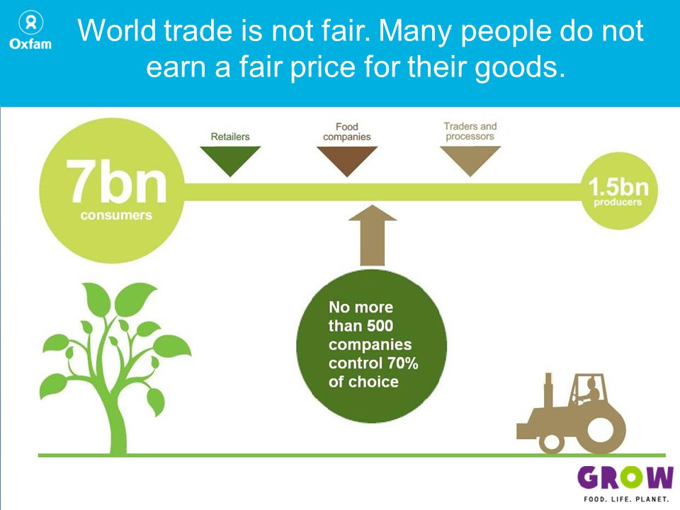 World trade is not fair. Many people do not earn a fair price for their goods.
