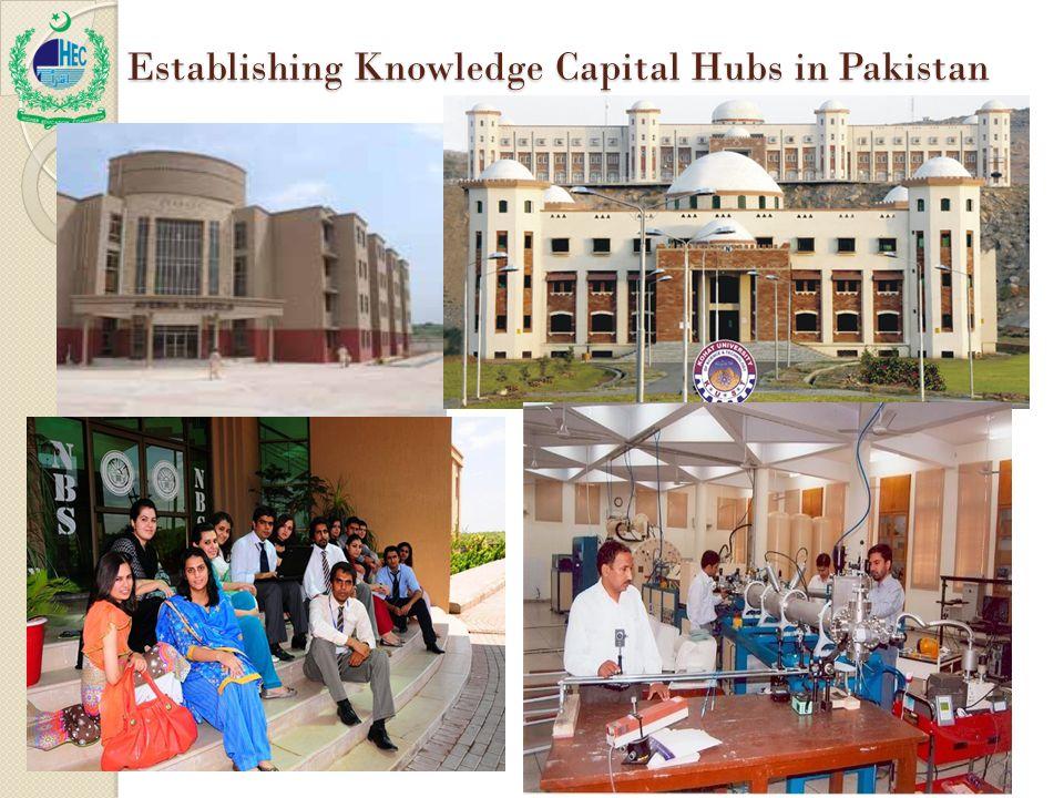 Establishing Knowledge Capital Hubs in Pakistan