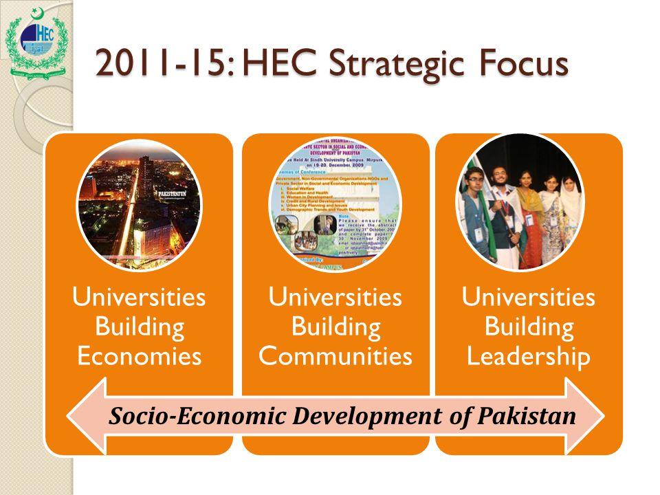 Universities Building Economies Universities Building Leadership Universities Building Communities Socio-Economic Development of Pakistan 2011-15: HEC Strategic Focus