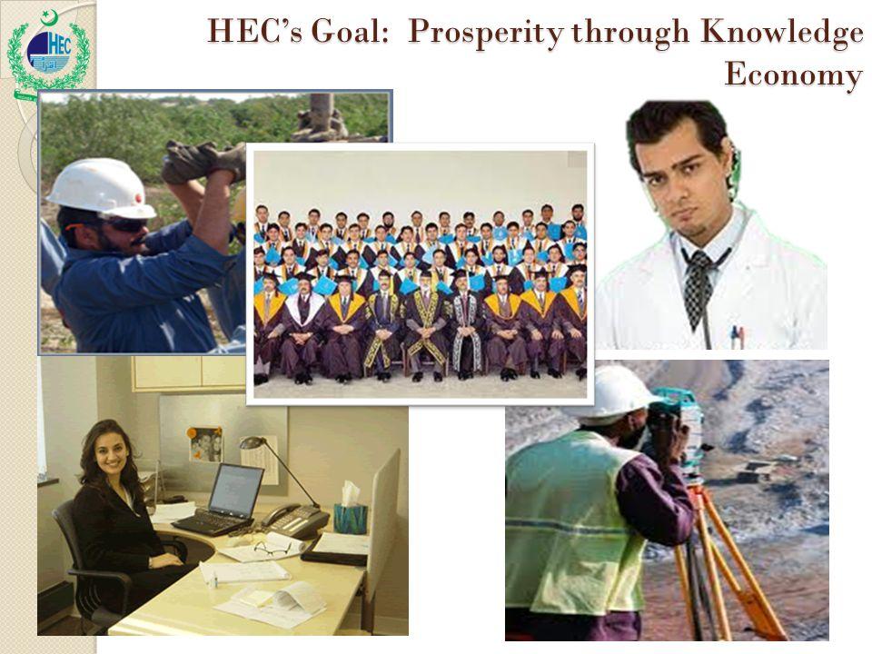 HEC's Goal: Prosperity through Knowledge Economy