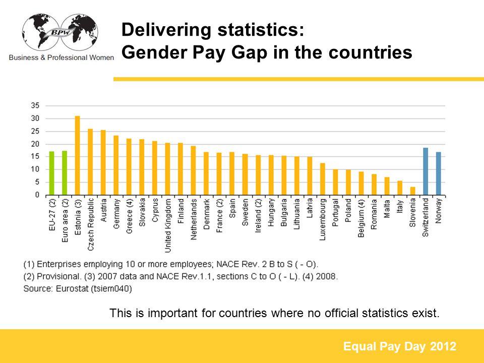 Equal Pay Statistics Statistics Gender Pay Gap