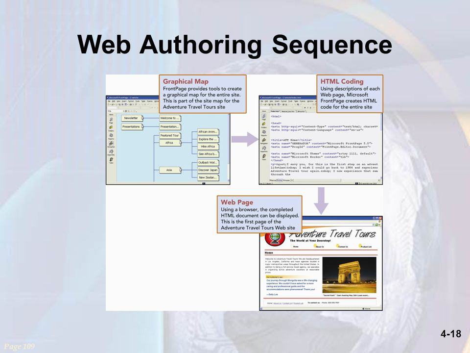 4-18 Web Authoring Sequence Page 109