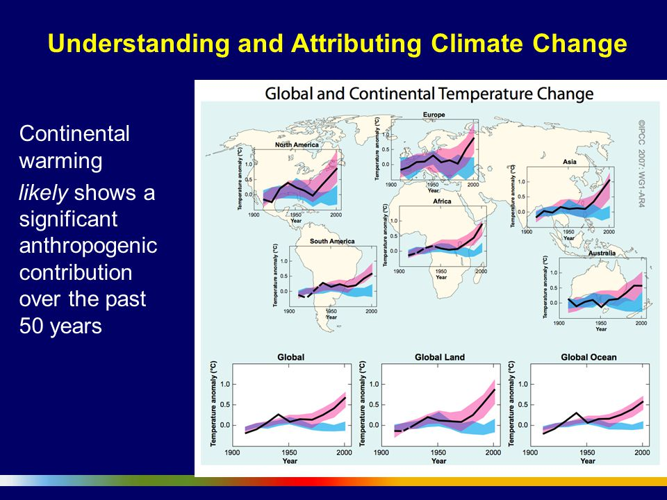 Understanding and Attributing Climate Change Continental warming likely shows a significant anthropogenic contribution over the past 50 years
