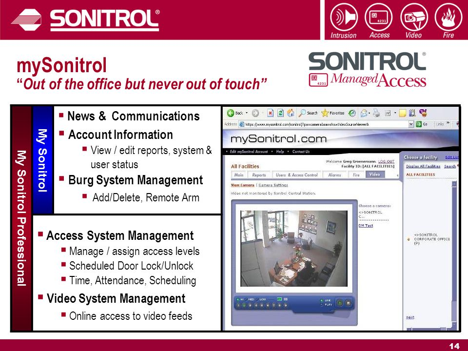 14 mySonitrol Out of the office but never out of touch My Sonitrol Professional My Sonitrol  News & Communications  Account Information  View / edit reports, system & user status  Burg System Management  Add/Delete, Remote Arm  Access System Management  Manage / assign access levels  Scheduled Door Lock/Unlock  Time, Attendance, Scheduling  Video System Management  Online access to video feeds