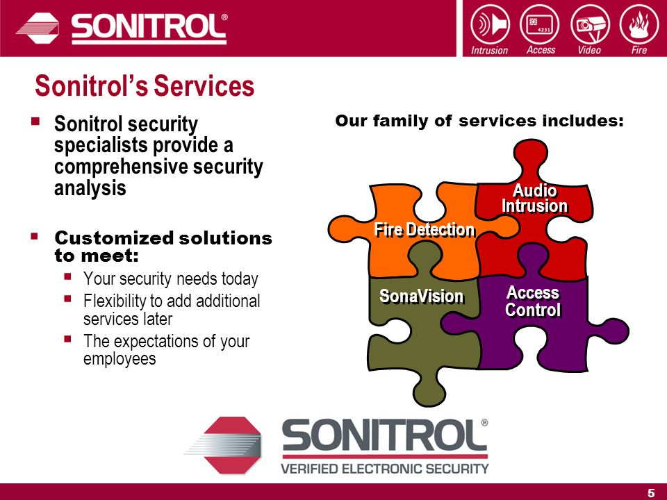 5 Sonitrol's Services Access Control Access Control Audio Intrusion Audio Intrusion Fire Detection SonaVision  Sonitrol security specialists provide a comprehensive security analysis  Customized solutions to meet:  Your security needs today  Flexibility to add additional services later  The expectations of your employees Our family of services includes: