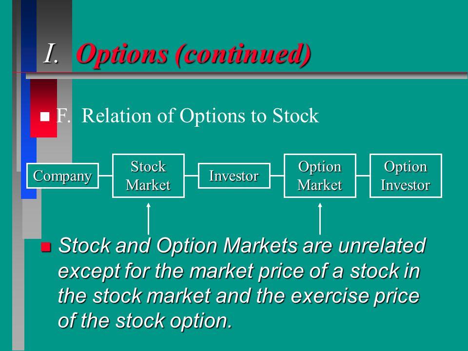 Binary options trading using pivot points