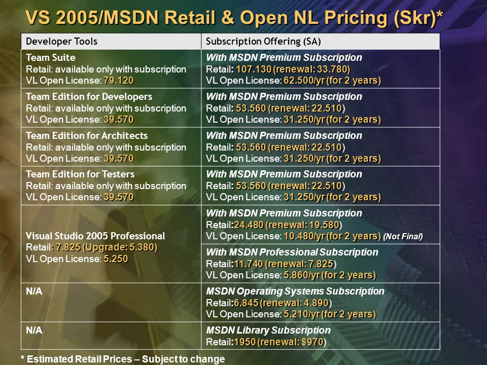 VS 2005/MSDN Retail & Open NL Pricing (Skr)* Developer ToolsSubscription Offering (SA) Team Suite Retail: available only with subscription VL Open License: With MSDN Premium Subscription : (renewal: ) Retail: (renewal: ) /yr (for 2 years) VL Open License: /yr (for 2 years) Team Edition for Developers Retail: available only with subscription VL Open License: With MSDN Premium Subscription : (renewal: Retail: (renewal: ) /yr (for 2 years) VL Open License: /yr (for 2 years) Team Edition for Architects Retail: available only with subscription VL Open License: With MSDN Premium Subscription : (renewal: Retail: (renewal: ) /yr (for 2 years) VL Open License: /yr (for 2 years) Team Edition for Testers Retail: available only with subscription VL Open License: With MSDN Premium Subscription : (renewal: Retail: (renewal: ) /yr (for 2 years) VL Open License: /yr (for 2 years) Visual Studio 2005 Professional : (Upgrade: 5.380) Retail: (Upgrade: 5.380) VL Open License: With MSDN Premium Subscription : (renewal: Retail: (renewal: ) /yr (for 2 years) (Not Final) VL Open License: /yr (for 2 years) (Not Final) With MSDN Professional Subscription : (renewal: Retail: (renewal: 7.825) 5.860/yr (for 2 years) VL Open License: 5.860/yr (for 2 years) N/AMSDN Operating Systems Subscription :6.845 (renewal: Retail:6.845 (renewal: 4.890) 5.210/yr (for 2 years) VL Open License: 5.210/yr (for 2 years) N/AMSDN Library Subscription :1950 (renewal: $970 Retail:1950 (renewal: $970) * Estimated Retail Prices – Subject to change
