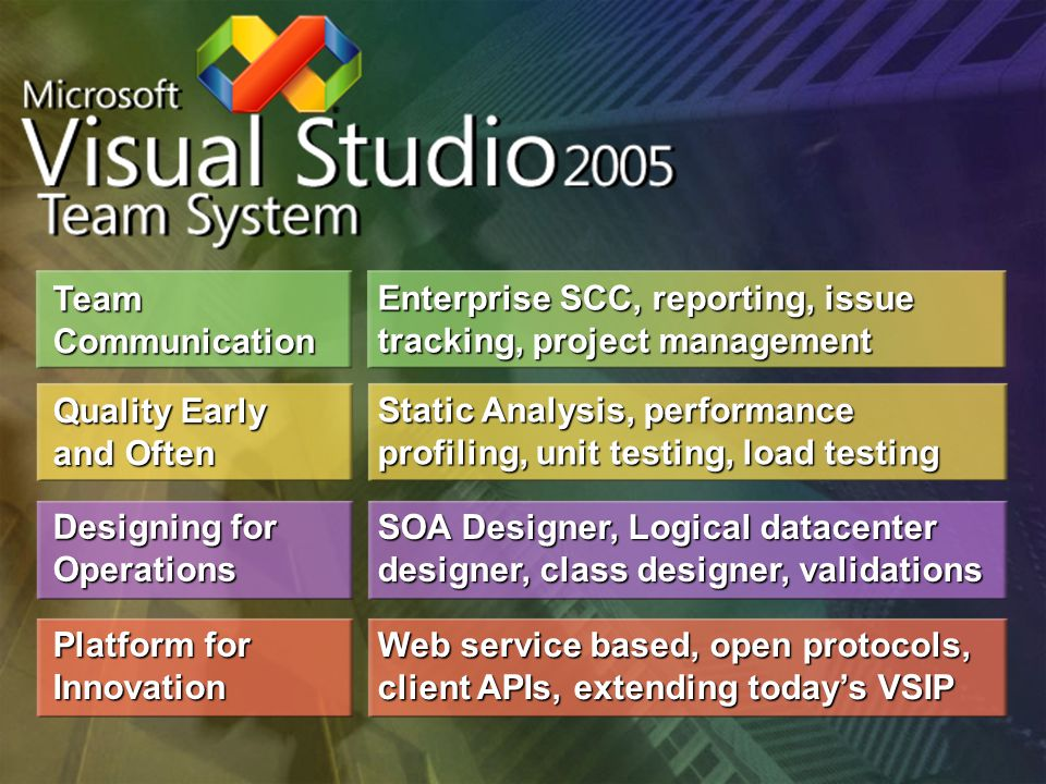 Team Communication Enterprise SCC, reporting, issue tracking, project management Quality Early and Often Static Analysis, performance profiling, unit testing, load testing Designing for Operations SOA Designer, Logical datacenter designer, class designer, validations Platform for Innovation Web service based, open protocols, client APIs, extending today's VSIP