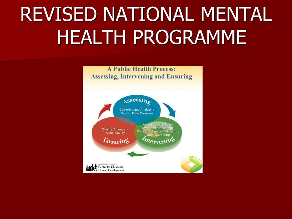 REVISED NATIONAL MENTAL HEALTH PROGRAMME
