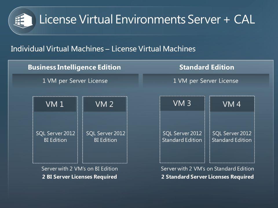sql2012pricing.png. High Density Virtualization