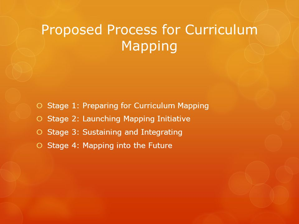 Proposed Process for Curriculum Mapping  Stage 1: Preparing for Curriculum Mapping  Stage 2: Launching Mapping Initiative  Stage 3: Sustaining and Integrating  Stage 4: Mapping into the Future