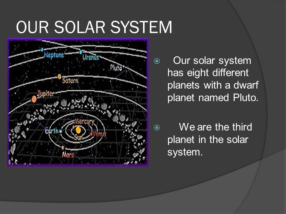 OUR SOLAR SYSTEM  Our solar system has eight different planets with a dwarf planet named Pluto.