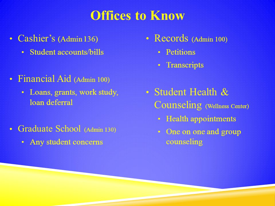 Offices to Know Cashier's (Admin 136) Student accounts/bills Financial Aid (Admin 100) Loans, grants, work study, loan deferral Graduate School (Admin 130) Any student concerns Records (Admin 100) Petitions Transcripts Student Health & Counseling (Wellness Center) Health appointments One on one and group counseling