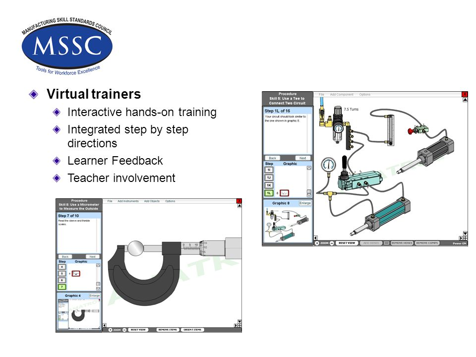 MSSC Online Unit Skill Features Virtual trainers Interactive hands-on training Integrated step by step directions Learner Feedback Teacher involvement