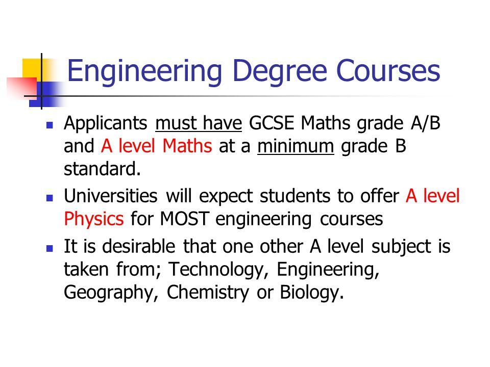 engineering coursework gcse