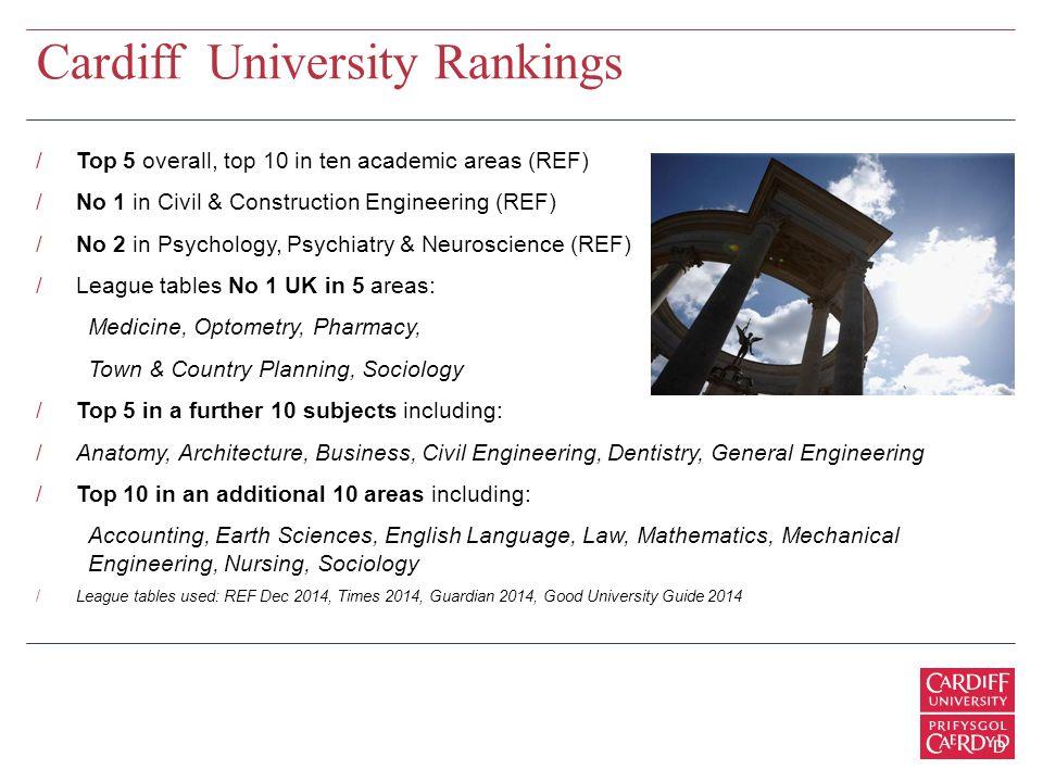 3 Cardiff University Rankings ...