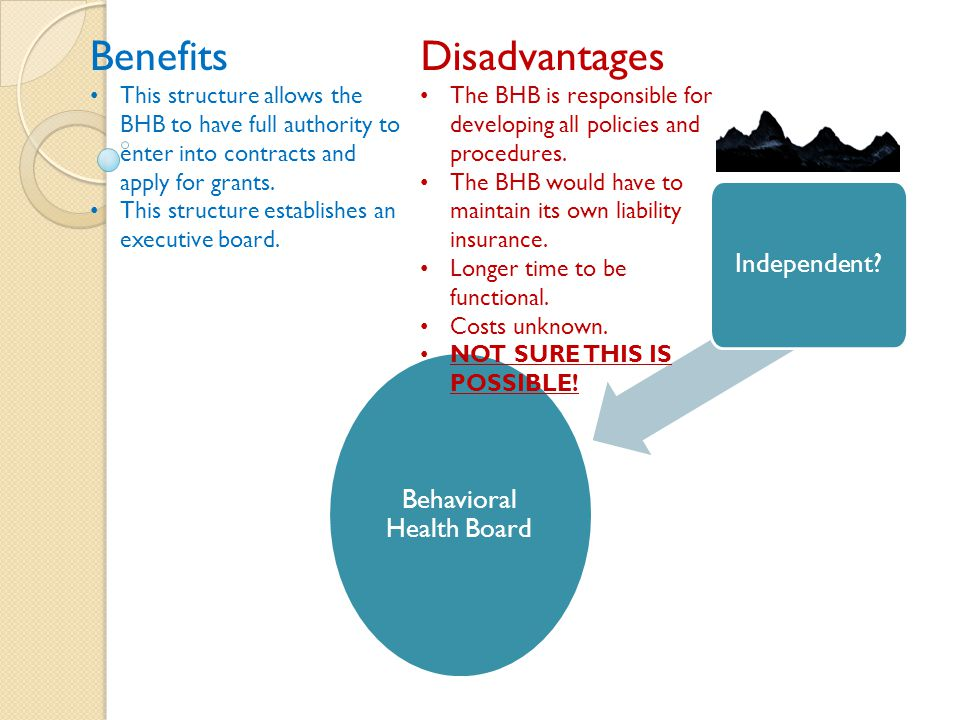 Behavioral Health Board Independent.