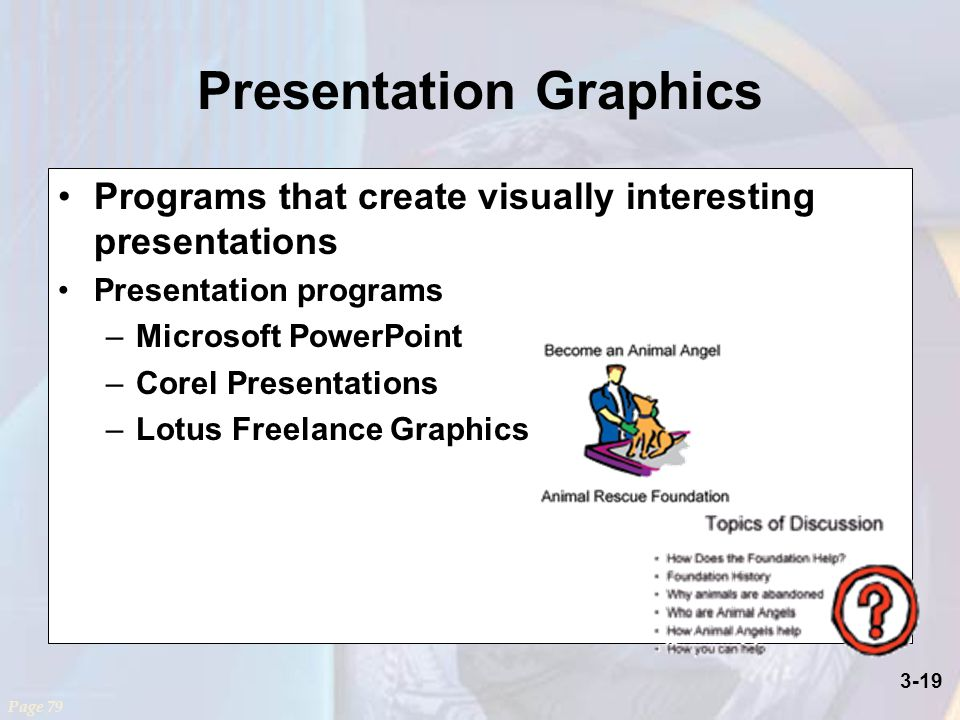 3-19 Presentation Graphics Programs that create visually interesting presentations Presentation programs –Microsoft PowerPoint –Corel Presentations –Lotus Freelance Graphics Page 79