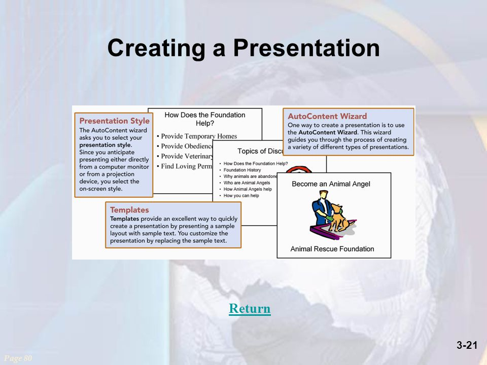 3-21 Creating a Presentation Page 80 Return