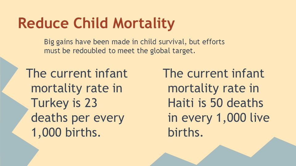 Reduce Child Mortality The current infant mortality rate in Turkey is 23 deaths per every 1,000 births.