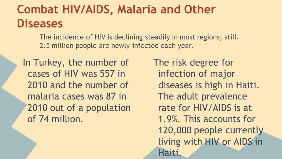 Combat HIV/AIDS, Malaria and Other Diseases In Turkey, the number of cases of HIV was 557 in 2010 and the number of malaria cases was 87 in 2010 out of a population of 74 million.