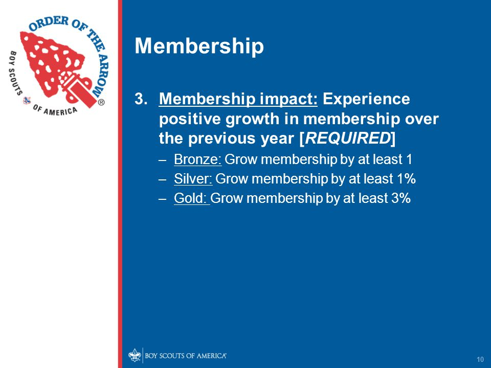 Membership 3.Membership impact: Experience positive growth in membership over the previous year [REQUIRED] –Bronze: Grow membership by at least 1 –Silver: Grow membership by at least 1% –Gold: Grow membership by at least 3% 10