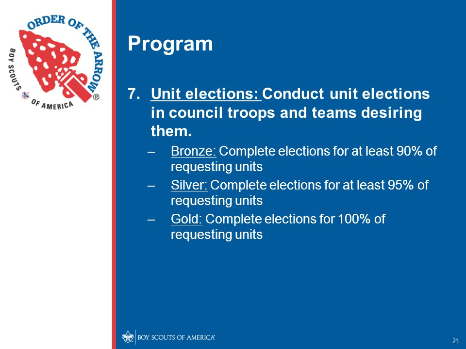 Program 7.Unit elections: Conduct unit elections in council troops and teams desiring them.