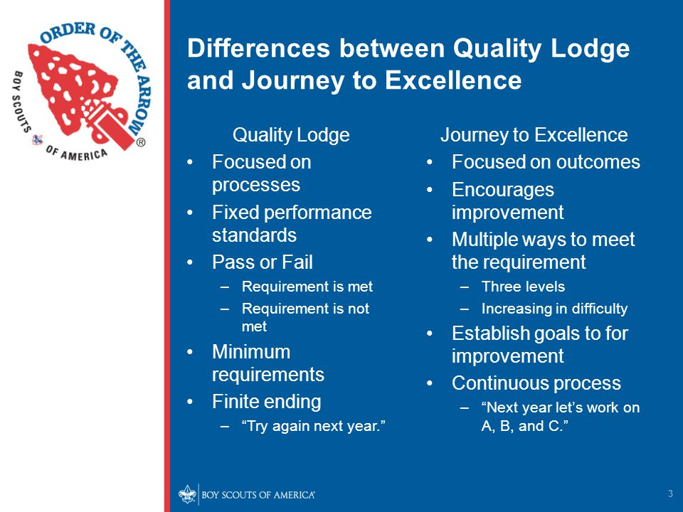 Differences between Quality Lodge and Journey to Excellence Quality Lodge Focused on processes Fixed performance standards Pass or Fail –Requirement is met –Requirement is not met Minimum requirements Finite ending – Try again next year. Journey to Excellence Focused on outcomes Encourages improvement Multiple ways to meet the requirement –Three levels –Increasing in difficulty Establish goals to for improvement Continuous process – Next year let's work on A, B, and C. 3