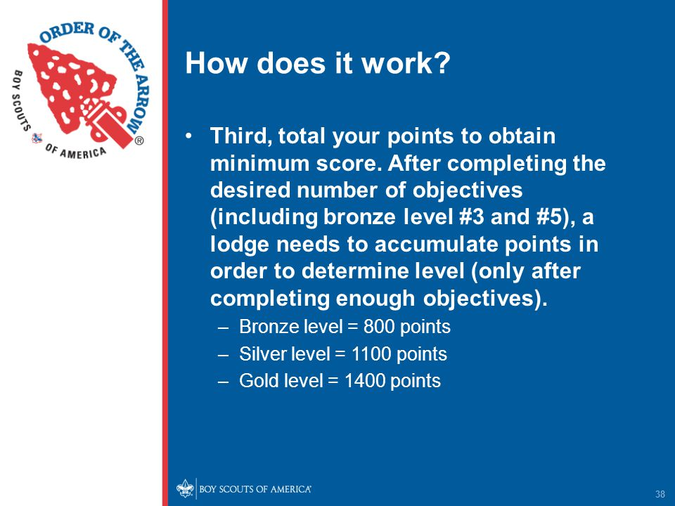 How does it work. Third, total your points to obtain minimum score.
