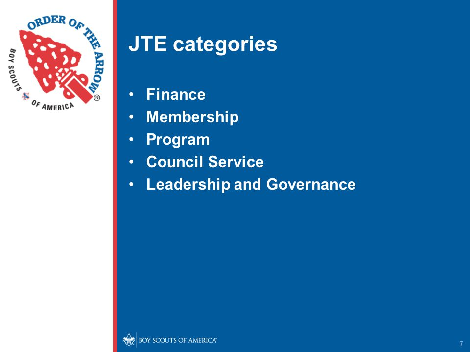 JTE categories Finance Membership Program Council Service Leadership and Governance 7