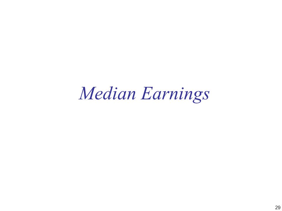 29 Median Earnings