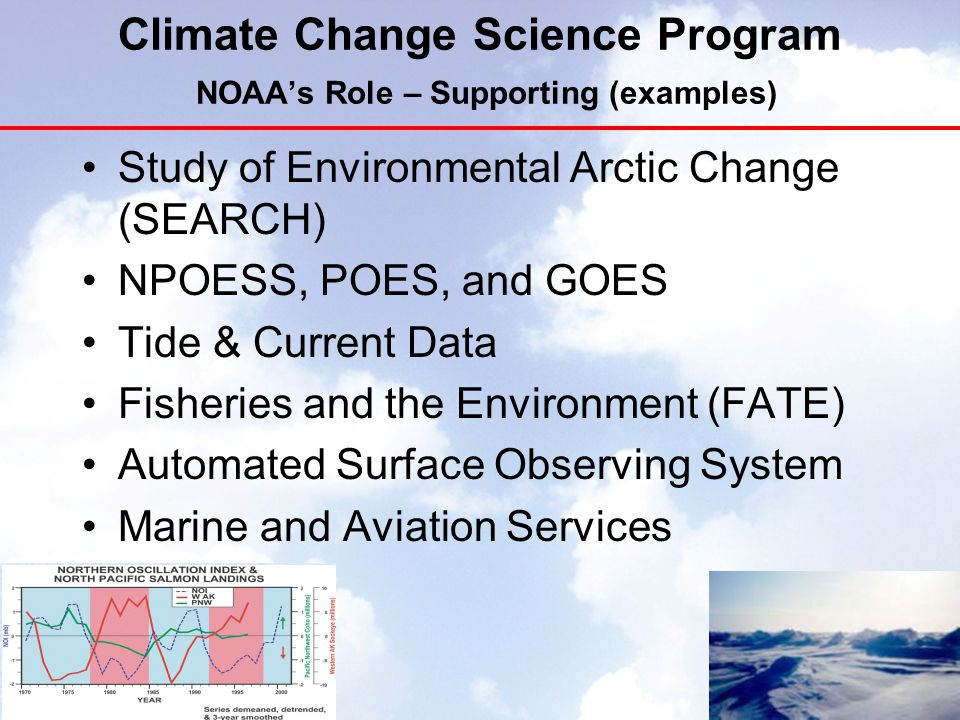Climate Change Science Program NOAA's Role – Supporting (examples) Study of Environmental Arctic Change (SEARCH) NPOESS, POES, and GOES Tide & Current Data Fisheries and the Environment (FATE) Automated Surface Observing System Marine and Aviation Services