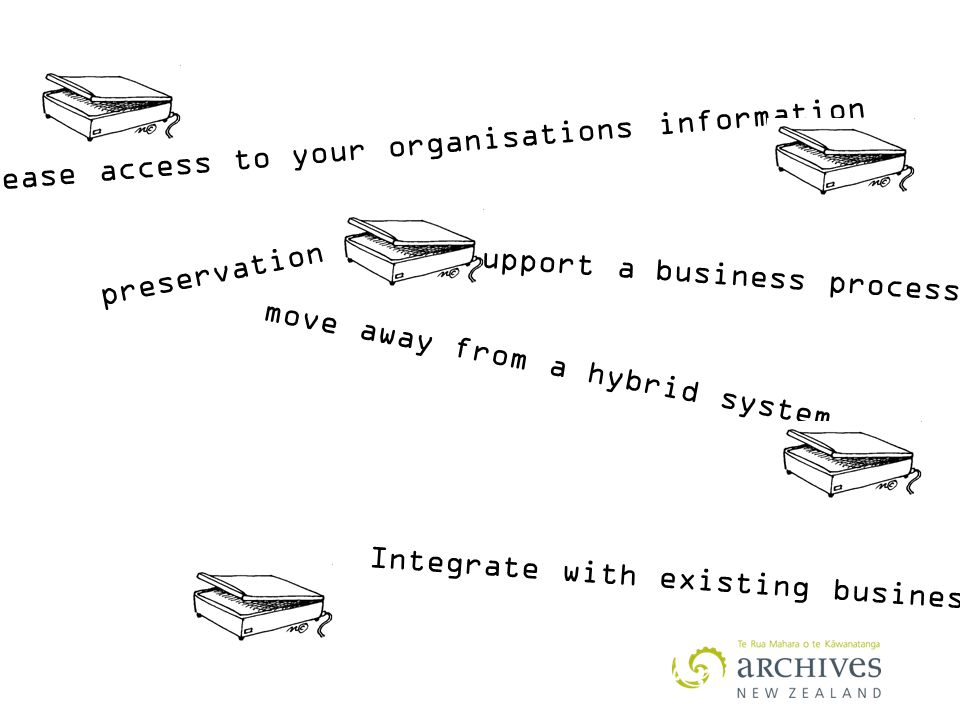 increase access to your organisations information Support a business process preservation move away from a hybrid system Integrate with existing business systems