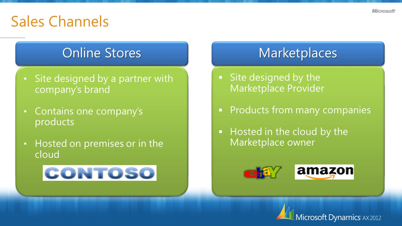 Sales Channels Site designed by a partner with company's brand Contains one company's products Hosted on premises or in the cloud Site designed by a partner with company's brand Contains one company's products Hosted on premises or in the cloud  Site designed by the Marketplace Provider  Products from many companies  Hosted in the cloud by the Marketplace owner  Site designed by the Marketplace Provider  Products from many companies  Hosted in the cloud by the Marketplace owner Online Stores MarketplacesMarketplaces