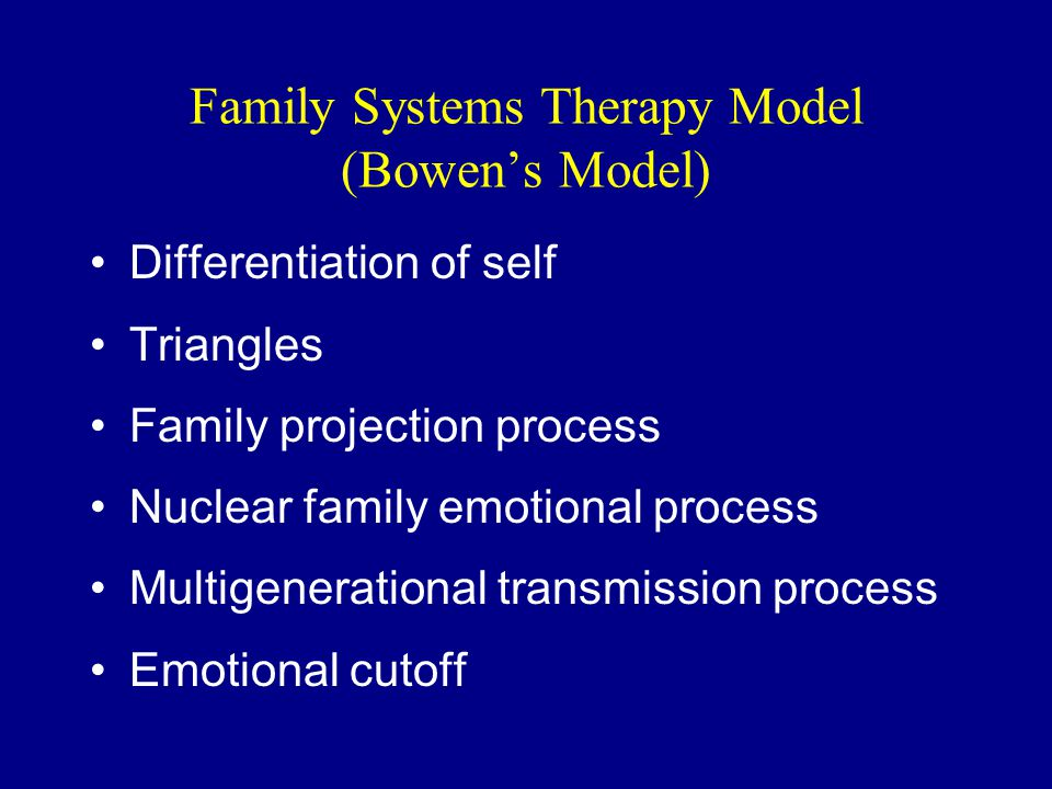 Family Systems Therapy Model (Bowen's Model) Differentiation of self Triangles Family projection process Nuclear family emotional process Multigenerational transmission process Emotional cutoff