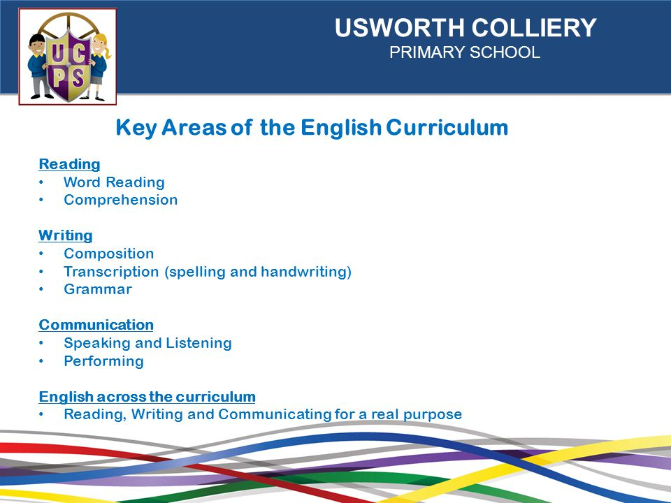 USWORTH COLLIERY PRIMARY SCHOOL Key Areas of the English Curriculum Reading Word Reading Comprehension Writing Composition Transcription (spelling and handwriting) Grammar Communication Speaking and Listening Performing English across the curriculum Reading, Writing and Communicating for a real purpose