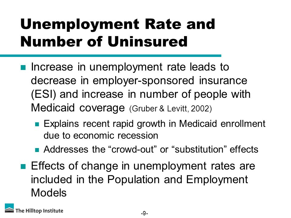Unemployment Rate and Number of Uninsured Increase in unemployment rate leads to decrease in employer-sponsored insurance (ESI) and increase in number of people with Medicaid coverage (Gruber & Levitt, 2002) Explains recent rapid growth in Medicaid enrollment due to economic recession Addresses the crowd-out or substitution effects Effects of change in unemployment rates are included in the Population and Employment Models -9-