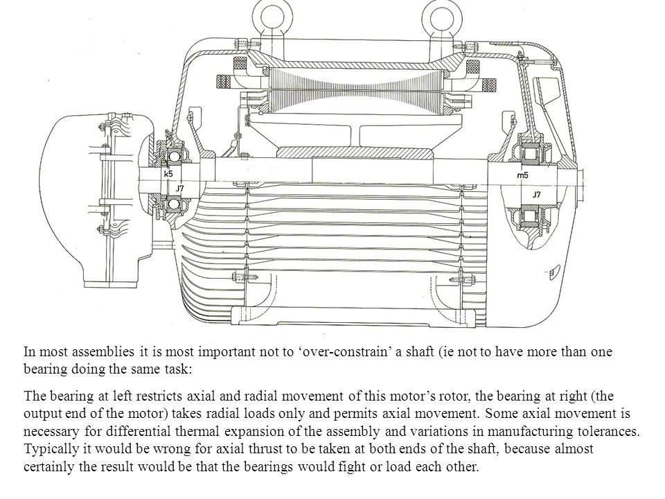 In most assemblies it is most important not to 'over-constrain' a shaft (ie not to have more than one bearing doing the same task: The bearing at left restricts axial and radial movement of this motor's rotor, the bearing at right (the output end of the motor) takes radial loads only and permits axial movement.