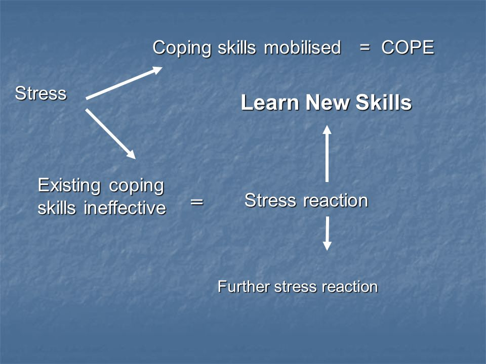 Existing coping skills ineffective Stress reaction Further stress reaction Learn New Skills Stress Coping skills mobilised = COPE =