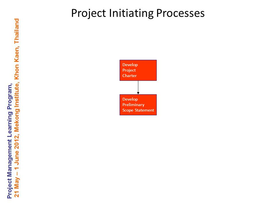 Develop Project Charter Develop Preliminary Scope Statement Project Initiating Processes