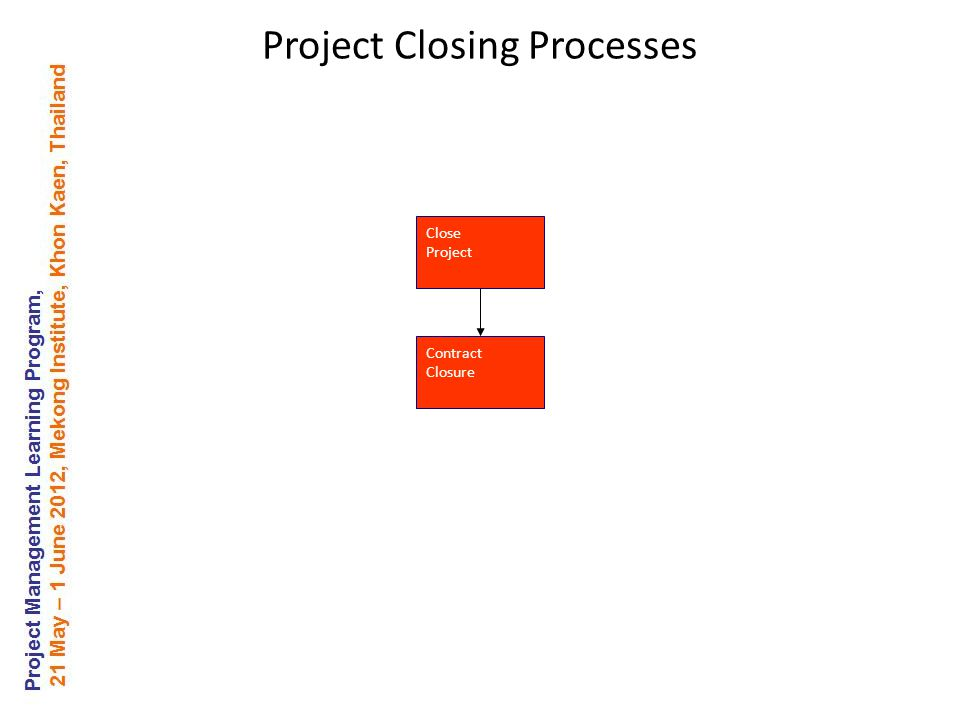 Close Project Contract Closure Project Closing Processes