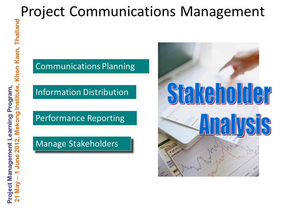 Communications Planning Information Distribution Performance Reporting Manage Stakeholders